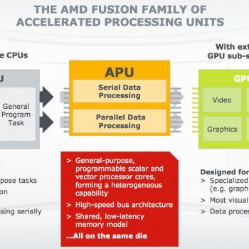 APU - CPU - GPU - ایپییو - Accelerated Processing Unit - PCI - کارت گرافیک - سیپییو