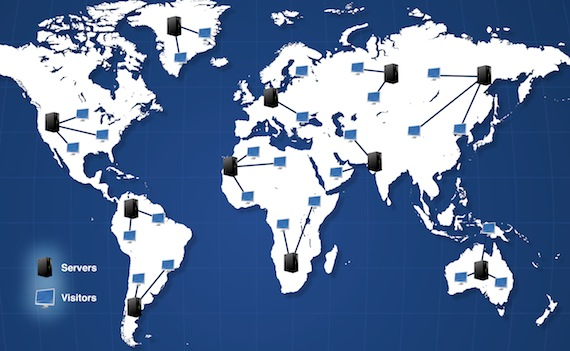Content Delivery Network - شبکه توزیع محتوا - سرور - SERVER - CDN