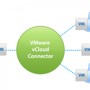 cloud - VMware - VMWARE CLOUD - وی ام ویر - کلود