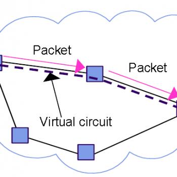 سوییچینگ - سوییچ - سوئیچینگ - سوئیچ - Packet Switching - Switching - Circuit Switching