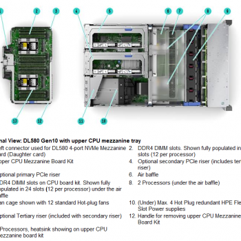 - HPE ProLiant Dl580 Gen10 - HPE - HPE Proliant - HPE DL580 - Gen10 - Generation 10 - HPE GEN 10 - GEN 10 - سرور - سرور اچ پی - اچ پی - نسل دهم - نسل دهم سرور اچ پی - سرور اچ پی نسل دهم - پرولاینت - دی ال ۵۸۰ - جی ۱۰