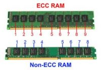 ecc -خرید سرور-سرور اچ پی -server hp- original-اورجینال سرور-dl380- server-
