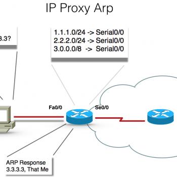 پروتکل تفکیک آدرس - ARP - ای آر پی - ای ار پی - Address Resolution Protocol - تفکیک آدرس -Address Resolution - پروتکل تفکیک آدرس (ARP)