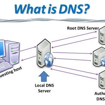 DNS - Domain - Name - Service - Domain Name Service - سرویس DNS - سامانه DNS - دی ان اس - دامین - سرویس - سرویس دی ان اس - نام دامنه - دامنه - سرویس نام گذاری دامنه - سرویس دامنه - سامانهٔ نام دامنه - سامانه نام دامنه - Domain Name System