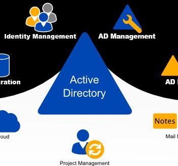 سروریس اکتیور دایرکتوری - نت بایوس - دی ان اس - دامین - اکتیو دایرکتوری - دامین کنترلر - ACTIVE DIRECTORY - DOMAIN CONTROLLER - USER - USER ACCOUNT - FQDN - NETBIOS - RODC - ADDS - DOMAIN SERVICE - DNS