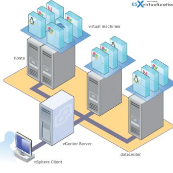 ESXi - مدیریت و اتصال به ESXi - سرور - DCUI - TSM - RTSM - Vsphere - Vcenter