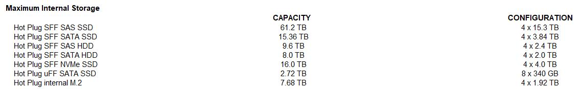 سرور اچ پی HPE Synergy 660 Gen10 Compute